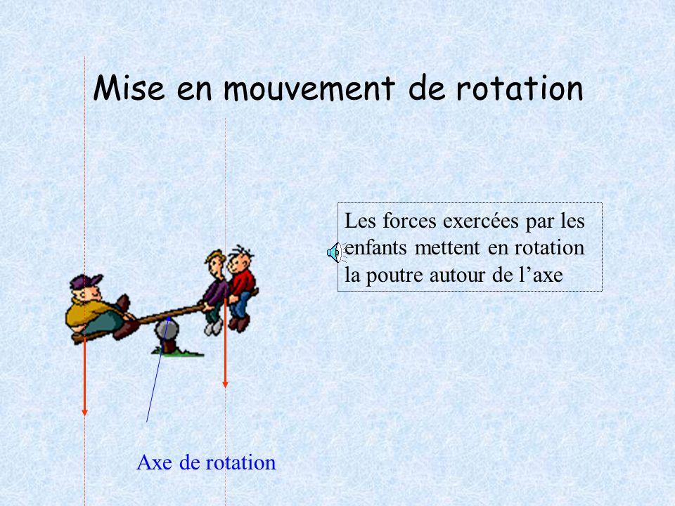 Mise en mouvement de rotation