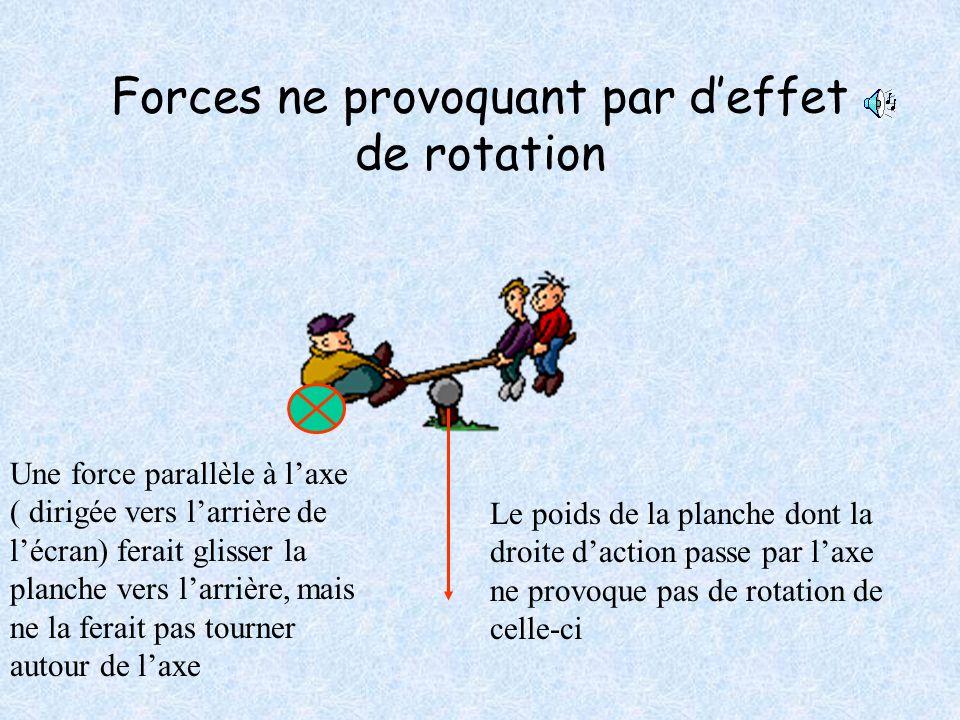 Forces ne provoquant par d'effet de rotation
