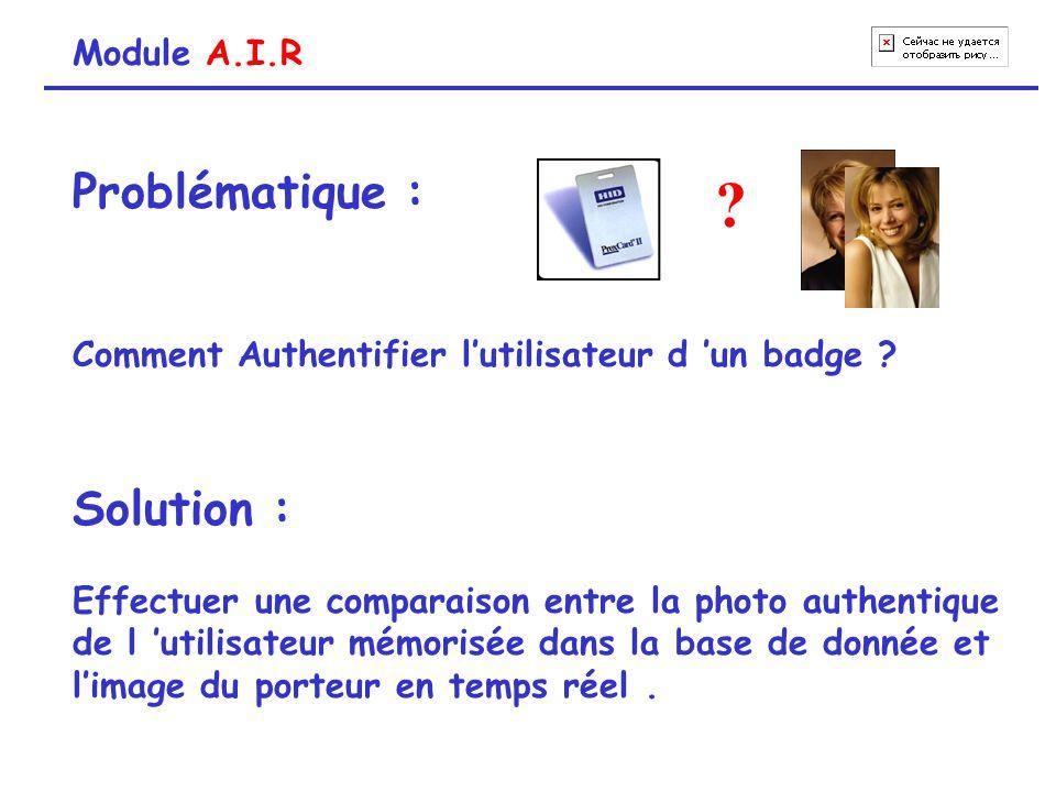 Problématique : Solution : Module A.I.R