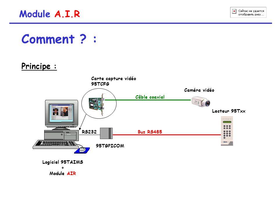 Comment : Module A.I.R Principe : Caméra vidéo Lecteur 95Txx