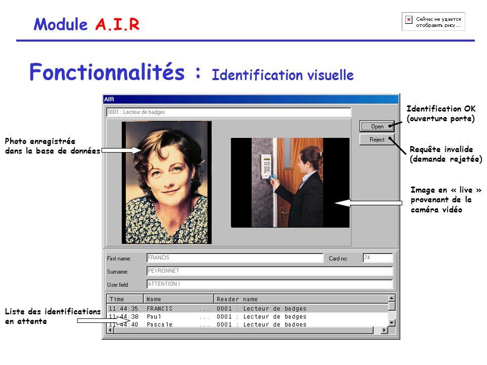 Fonctionnalités : Identification visuelle