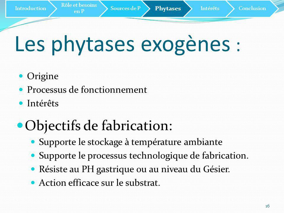 Les phytases exogènes :