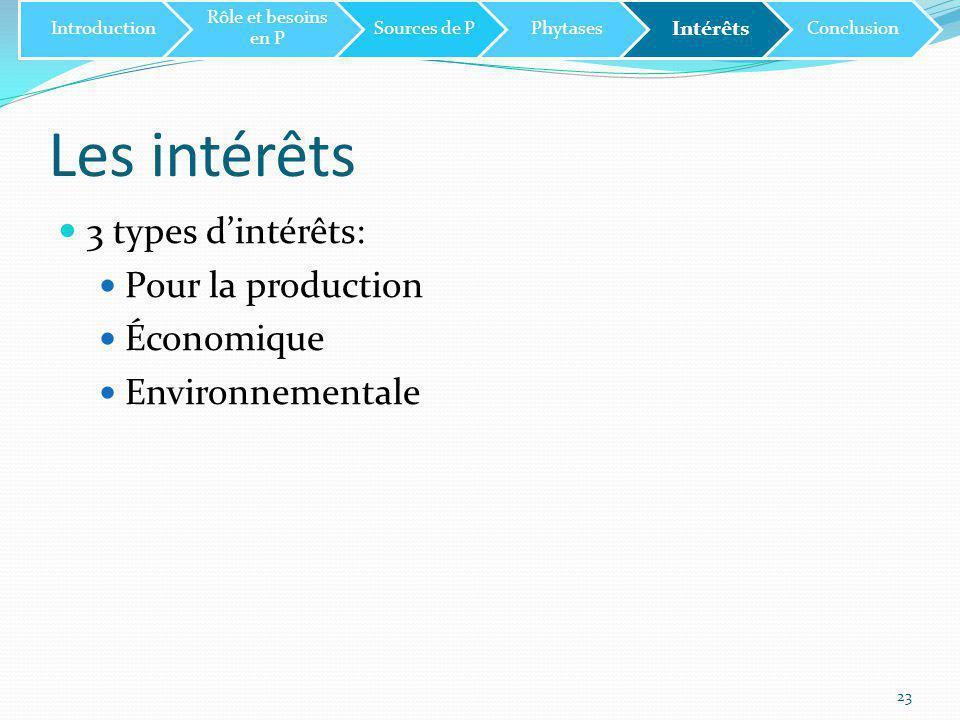 Les intérêts 3 types d'intérêts: Pour la production Économique