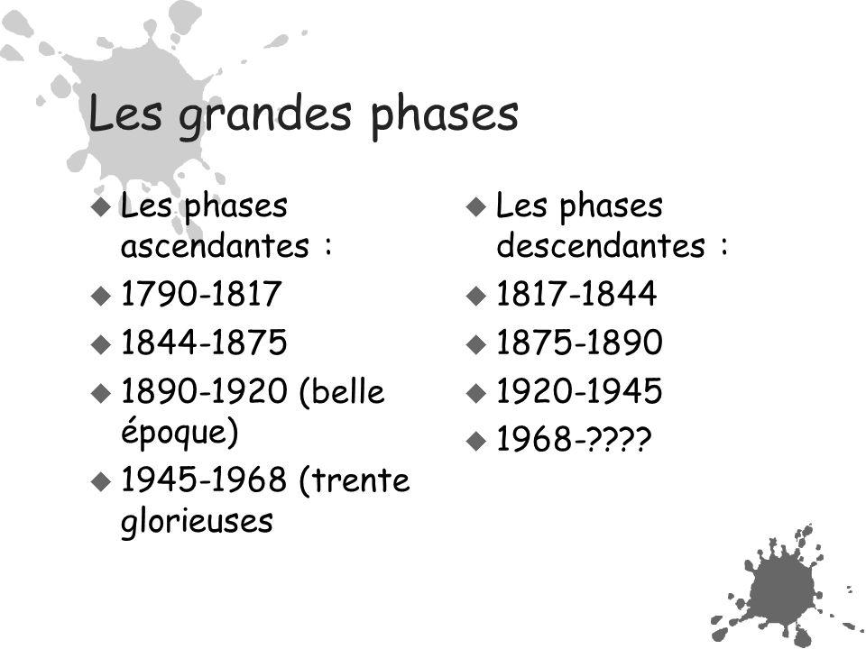 Les grandes phases Les phases ascendantes : 1790-1817 1844-1875