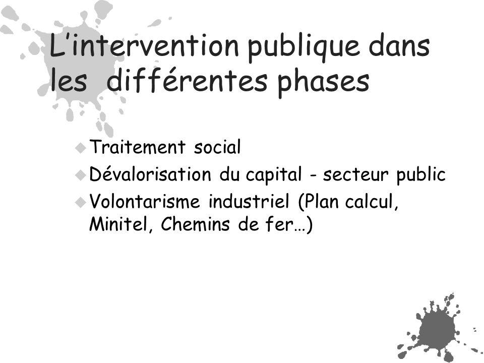 L'intervention publique dans les différentes phases