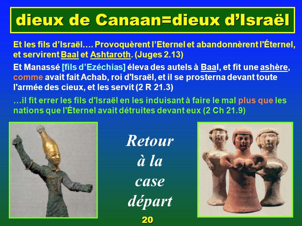 dieux de Canaan=dieux d'Israël