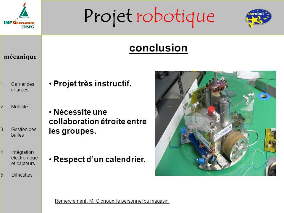 conclusion Projet très instructif.