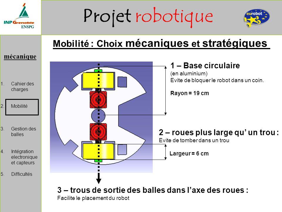Mobilité : Choix mécaniques et stratégiques