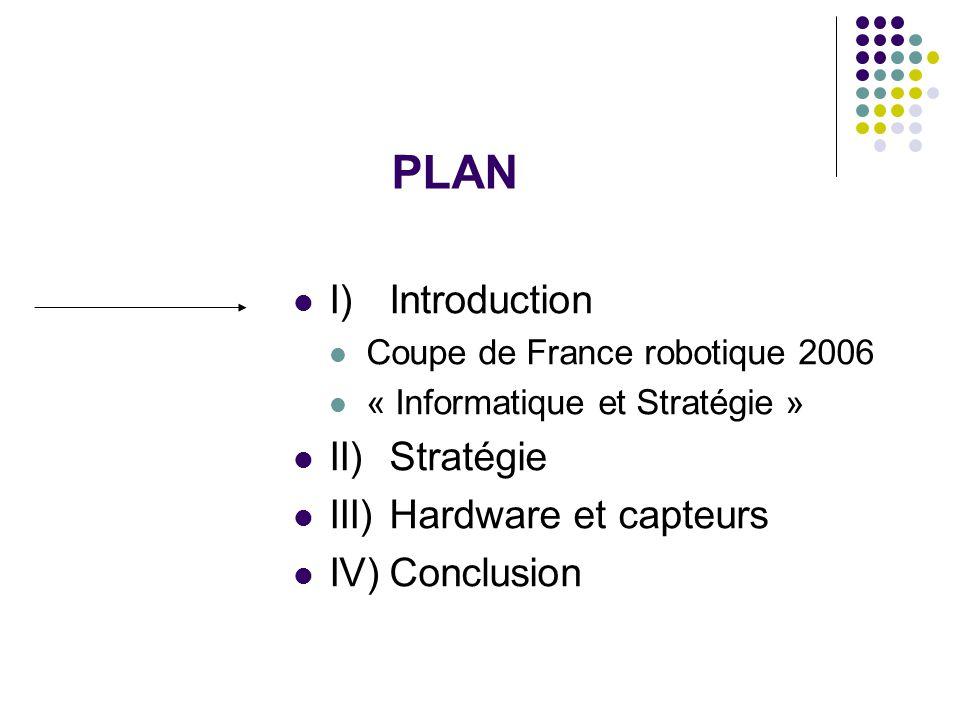 PLAN I) Introduction II) Stratégie III) Hardware et capteurs