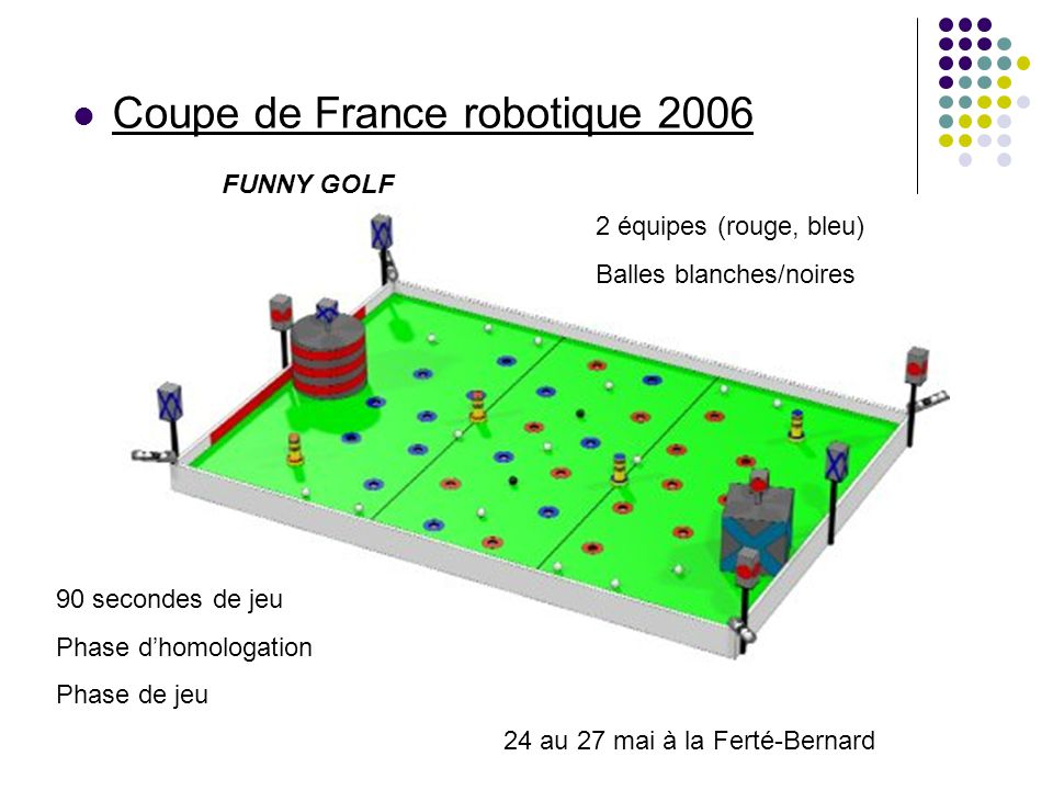 Coupe de France robotique 2006