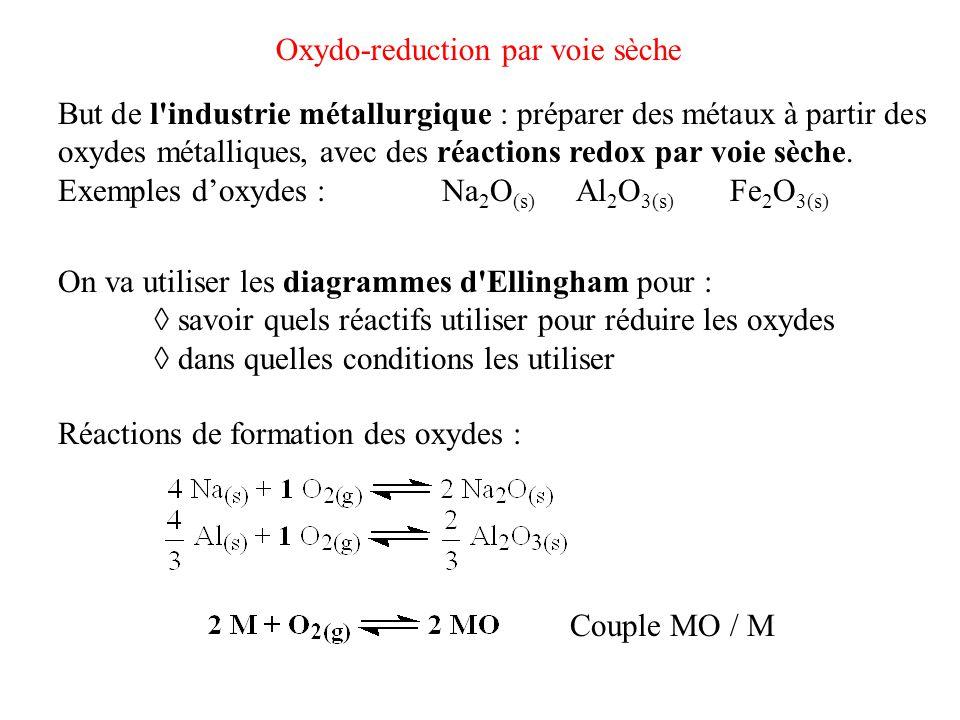 Oxydo-reduction par voie sèche