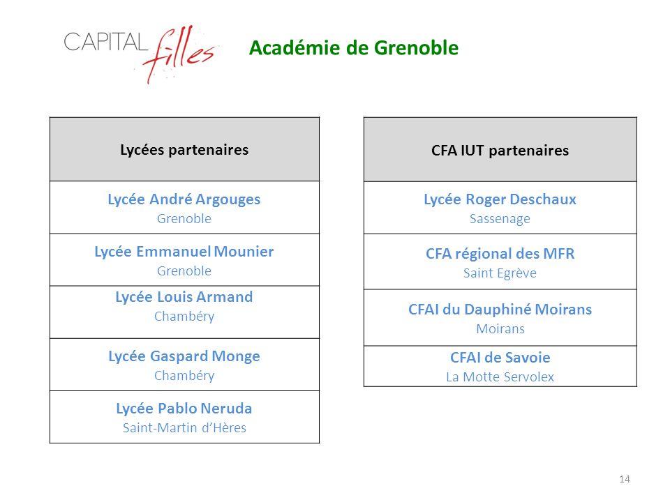 CFAI du Dauphiné Moirans