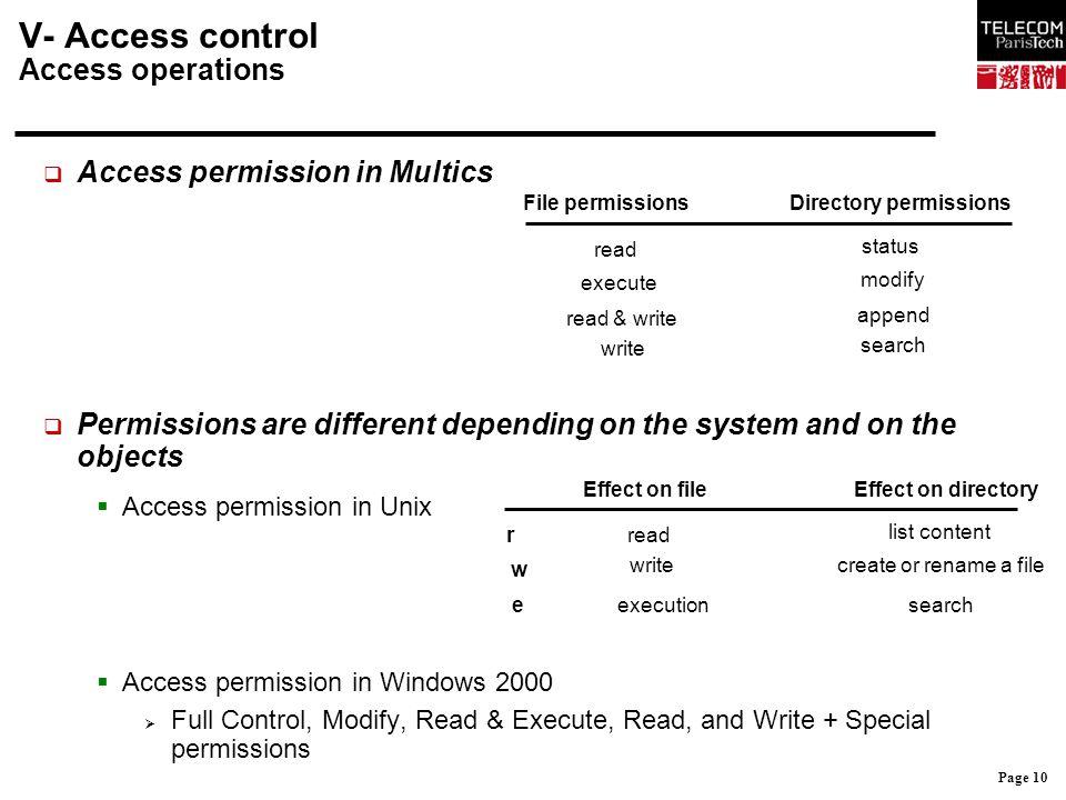 V- Access control Access operations