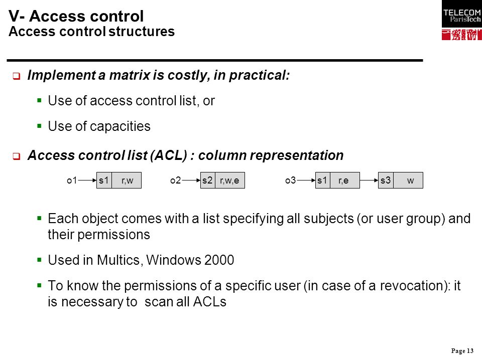 V- Access control Access control structures