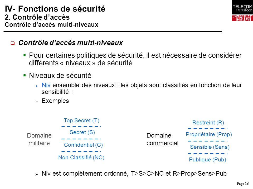 IV- Fonctions de sécurité 2