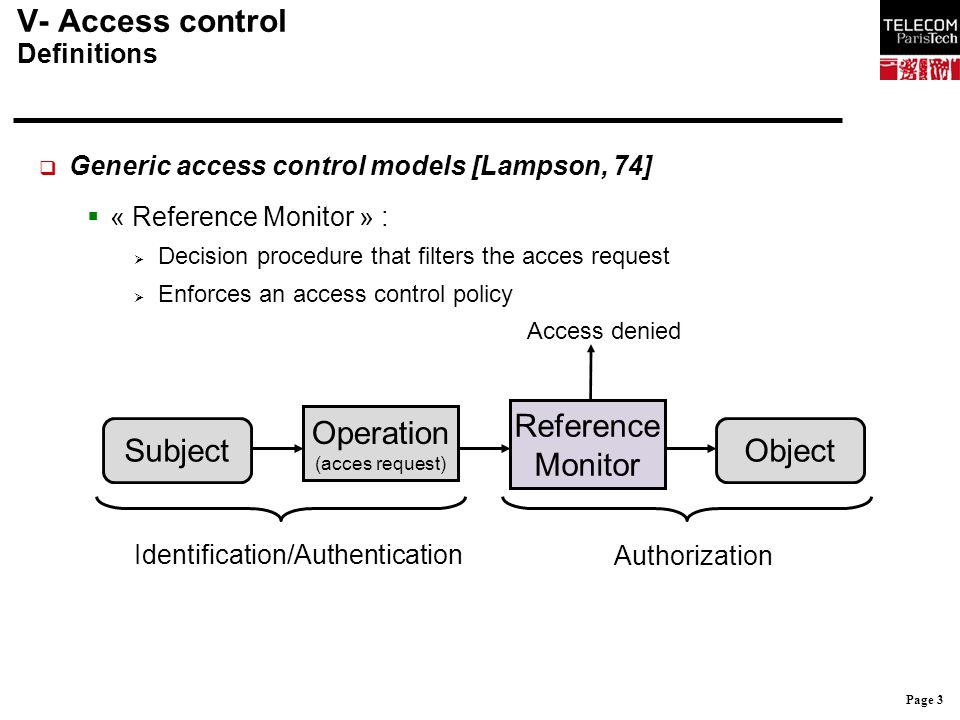 V- Access control Definitions