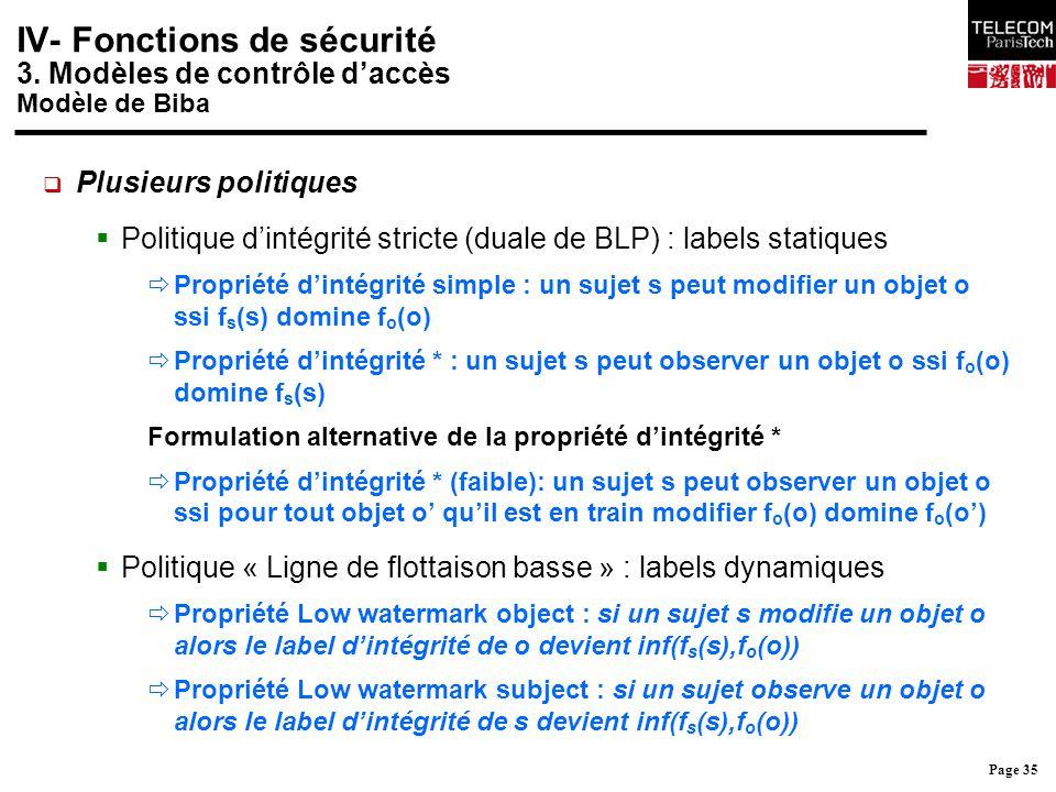 IV- Fonctions de sécurité 3. Modèles de contrôle d'accès Modèle de Biba