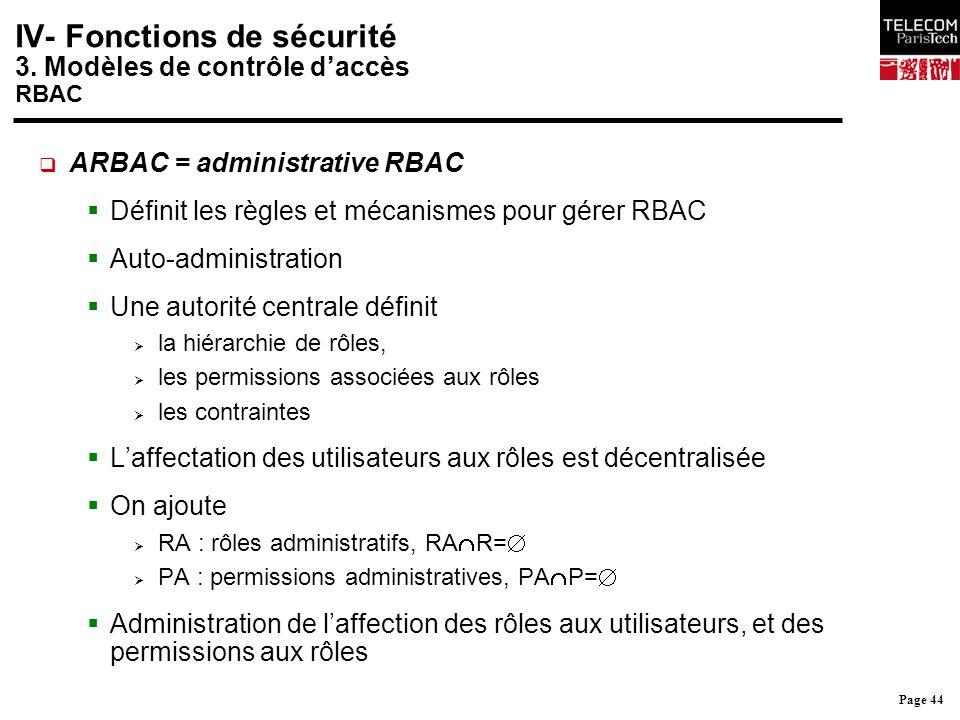 IV- Fonctions de sécurité 3. Modèles de contrôle d'accès RBAC