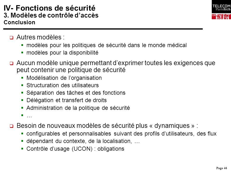 IV- Fonctions de sécurité 3. Modèles de contrôle d'accès Conclusion