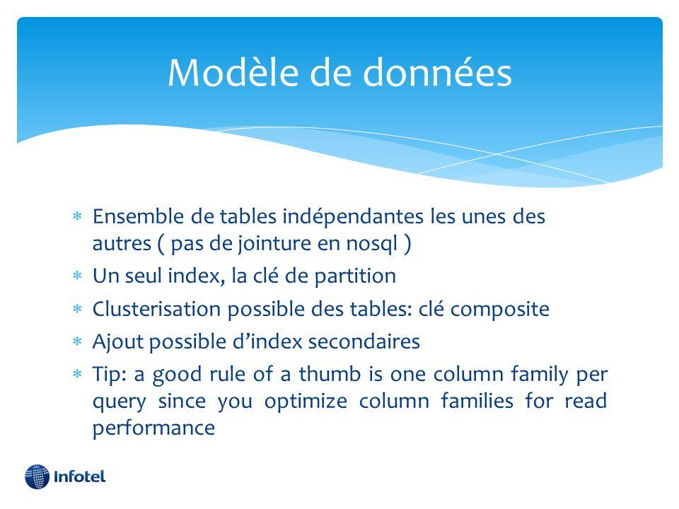 Modèle de données Ensemble de tables indépendantes les unes des autres ( pas de jointure en nosql )