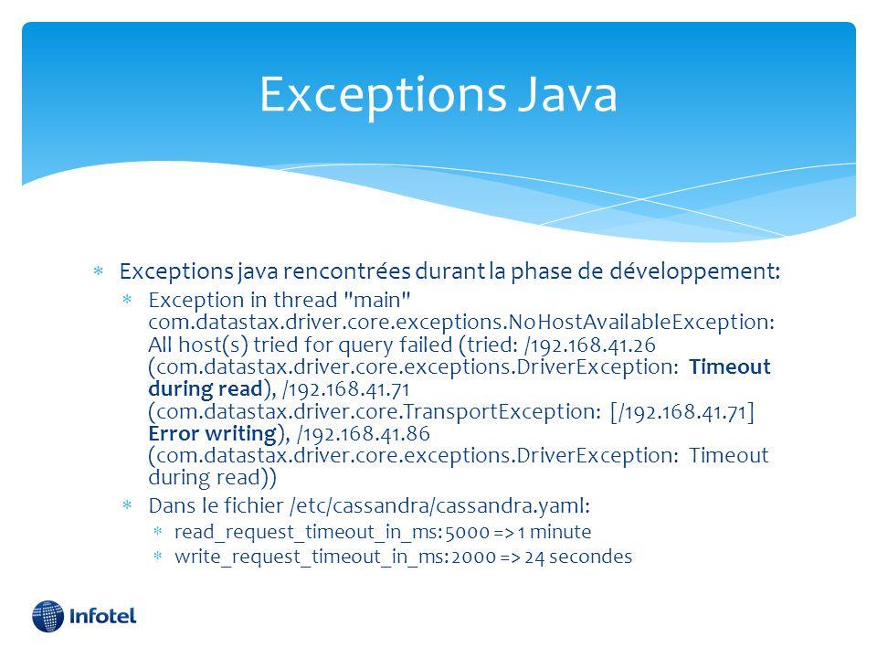 Exceptions Java Exceptions java rencontrées durant la phase de développement: