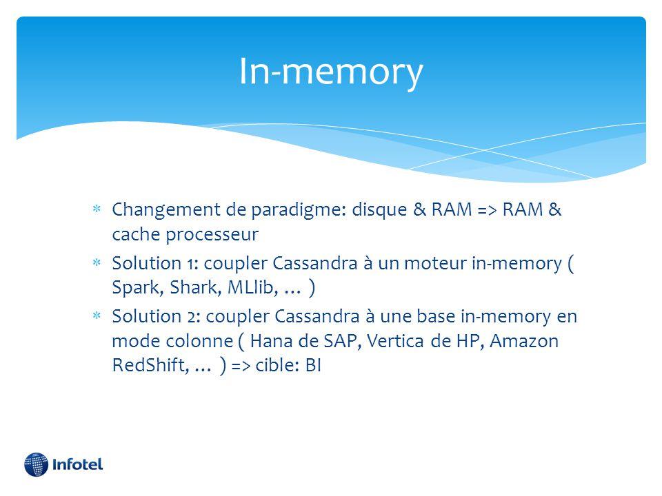 In-memory Changement de paradigme: disque & RAM => RAM & cache processeur.