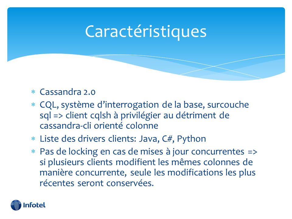 Caractéristiques Cassandra 2.0