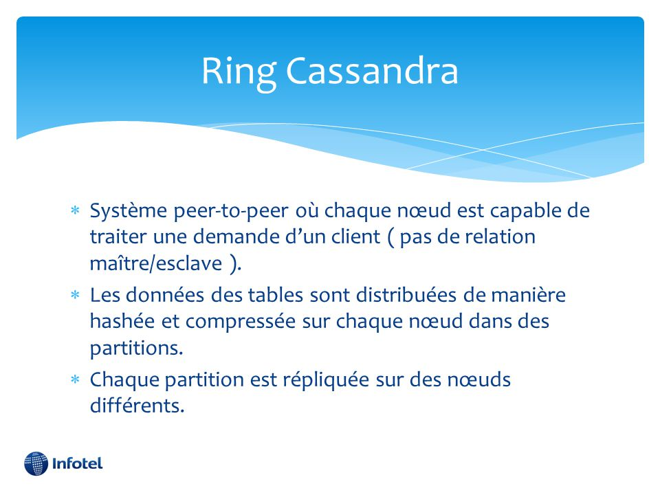 Ring Cassandra Système peer-to-peer où chaque nœud est capable de traiter une demande d'un client ( pas de relation maître/esclave ).