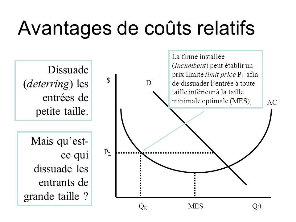 Avantages de coûts relatifs