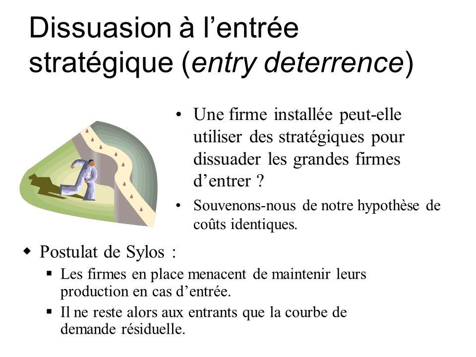 Dissuasion à l'entrée stratégique (entry deterrence)