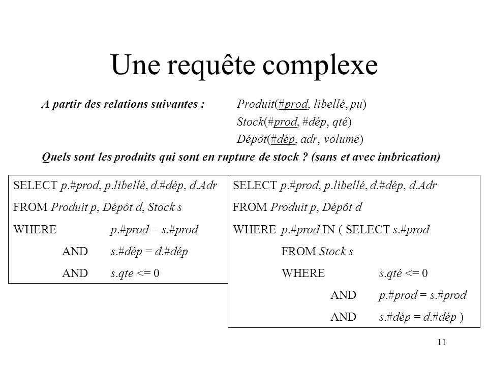 Une requête complexe A partir des relations suivantes : Produit(#prod, libellé, pu) Stock(#prod, #dép, qté)