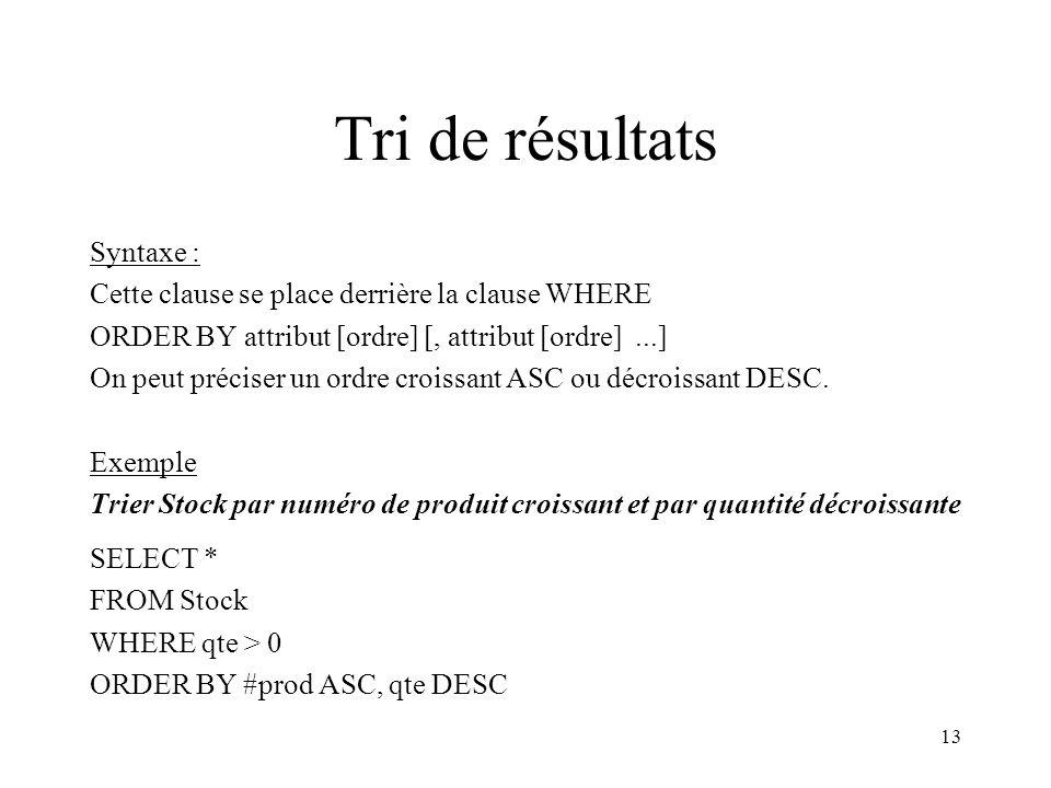 Tri de résultats Syntaxe :