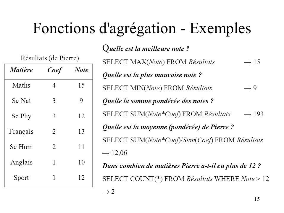 Fonctions d agrégation - Exemples