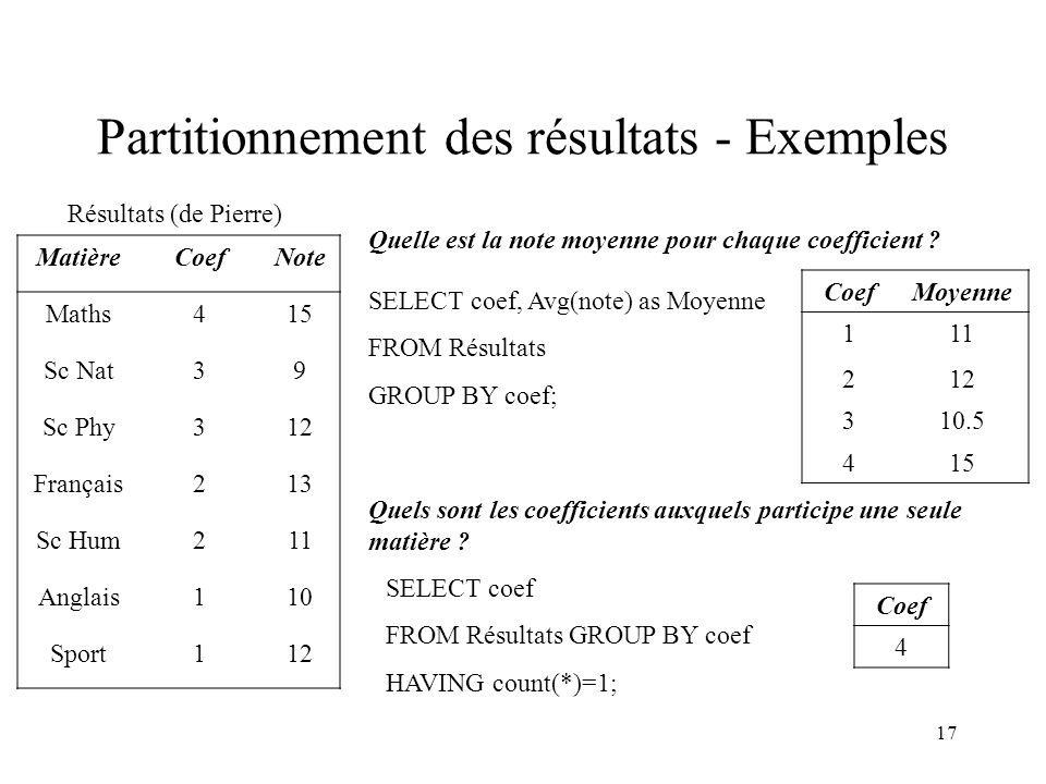 Partitionnement des résultats - Exemples