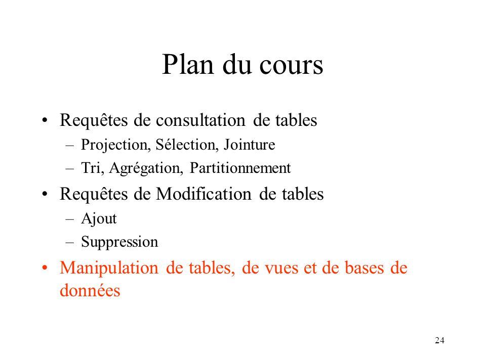 Plan du cours Requêtes de consultation de tables