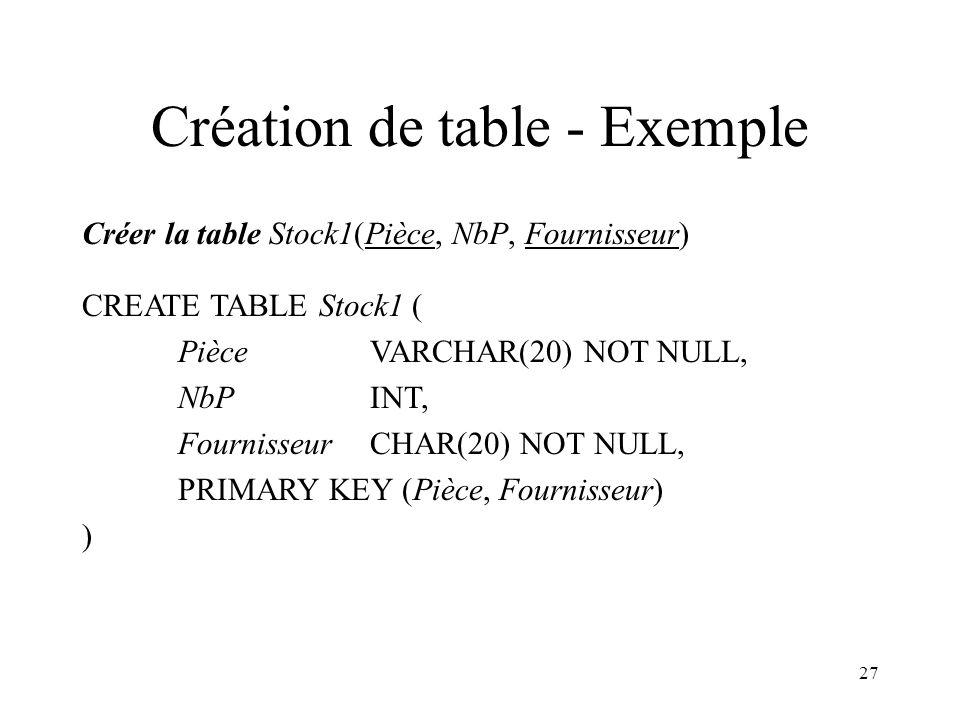 Création de table - Exemple