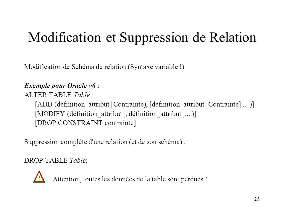 Modification et Suppression de Relation