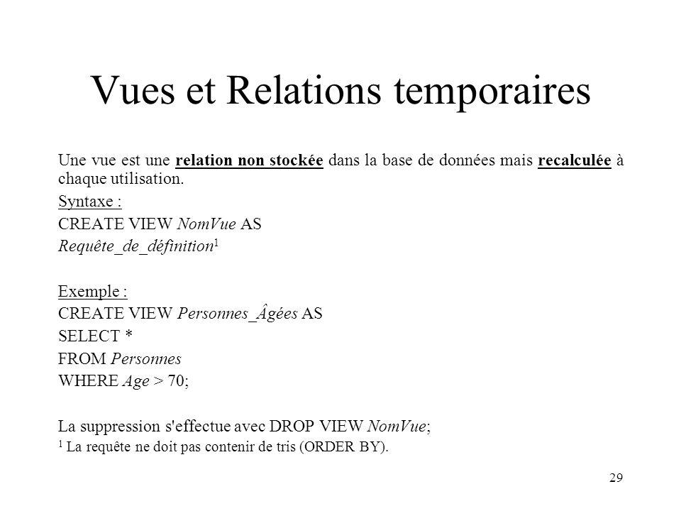 Vues et Relations temporaires