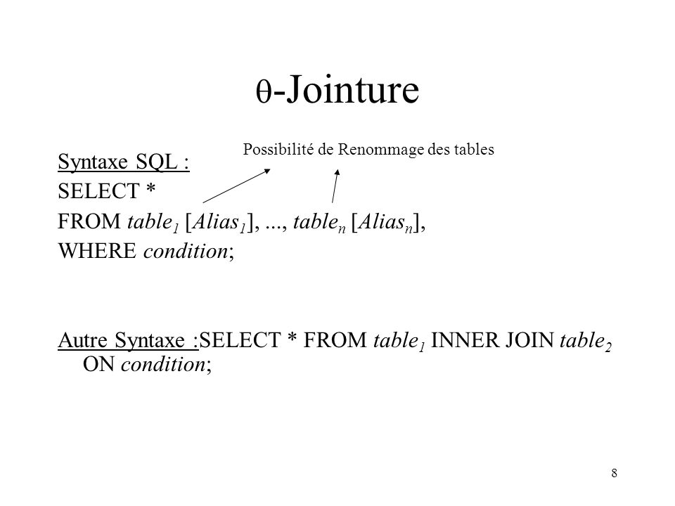 -Jointure Syntaxe SQL : SELECT *