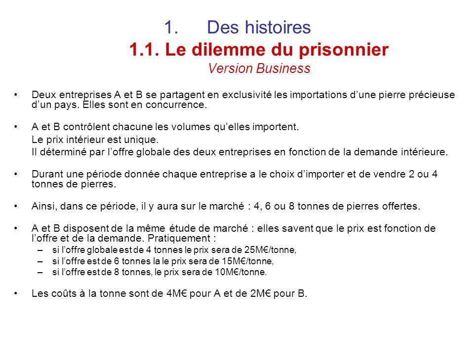 Des histoires 1.1. Le dilemme du prisonnier Version Business