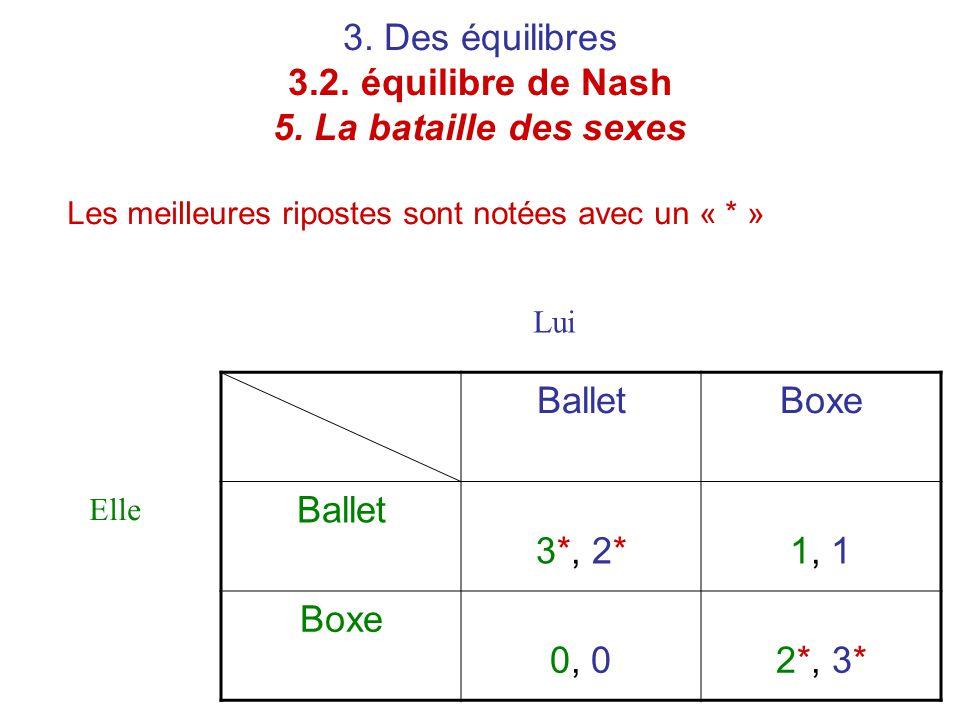 3. Des équilibres 3.2. équilibre de Nash 5. La bataille des sexes
