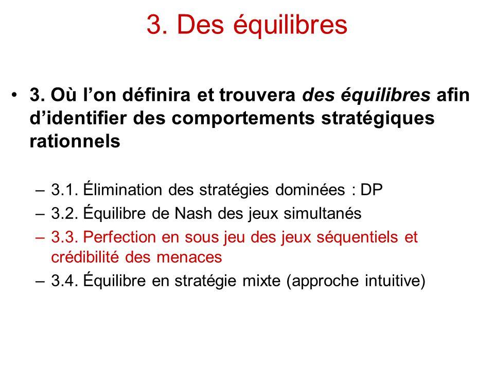 3. Des équilibres 3. Où l'on définira et trouvera des équilibres afin d'identifier des comportements stratégiques rationnels.