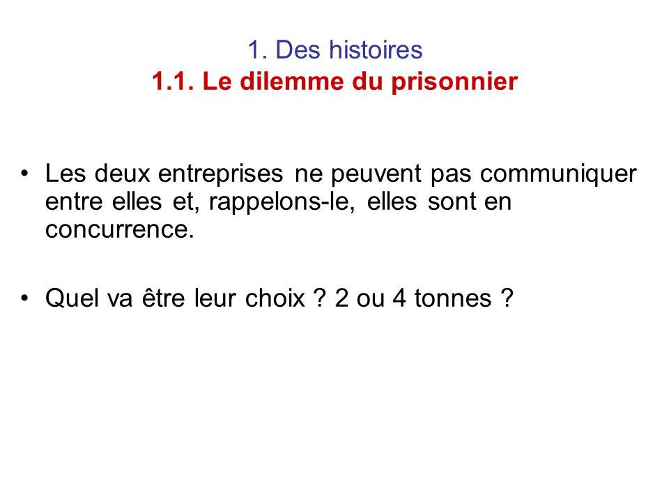 1. Des histoires 1.1. Le dilemme du prisonnier