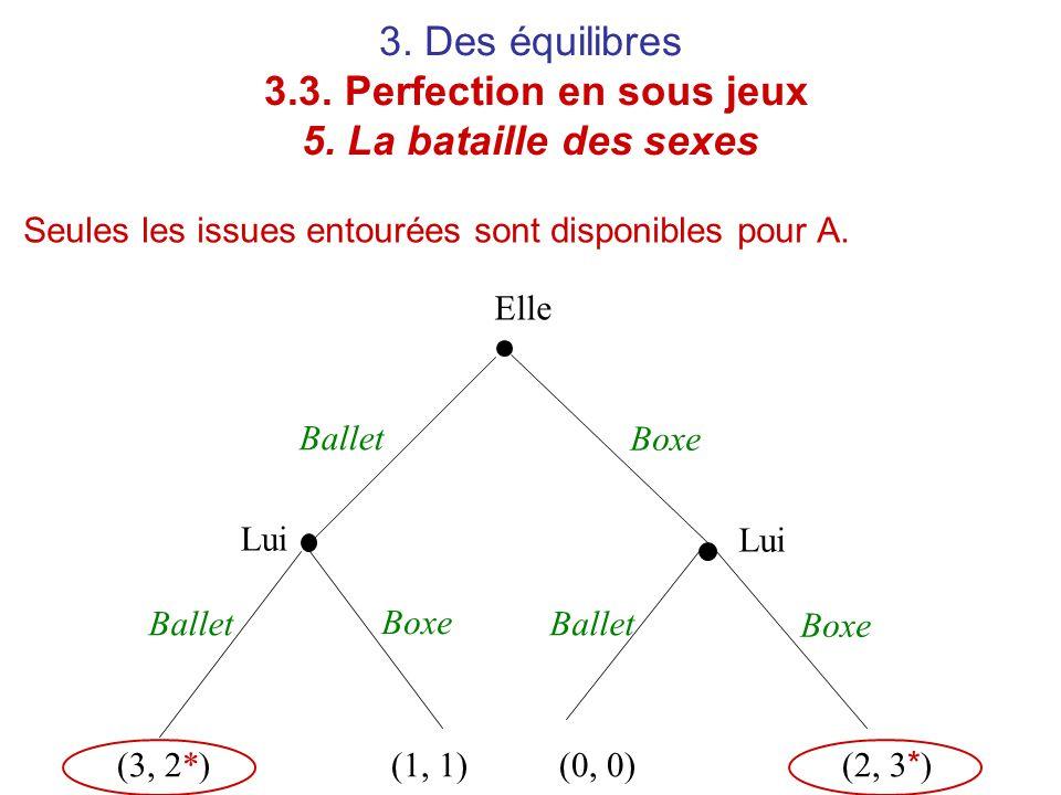 3. Des équilibres 3. 3. Perfection en sous jeux 5