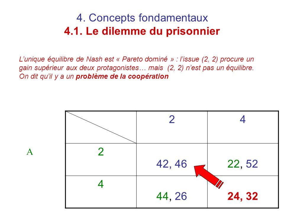 4. Concepts fondamentaux 4.1. Le dilemme du prisonnier