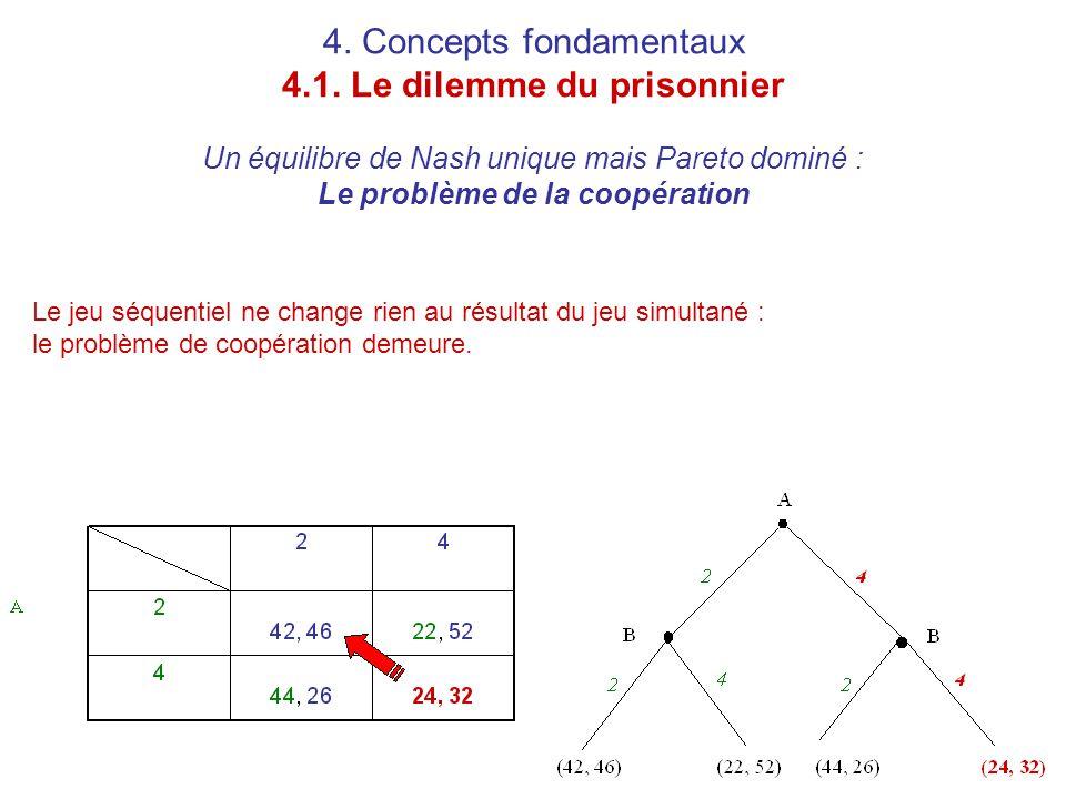 4. Concepts fondamentaux 4. 1