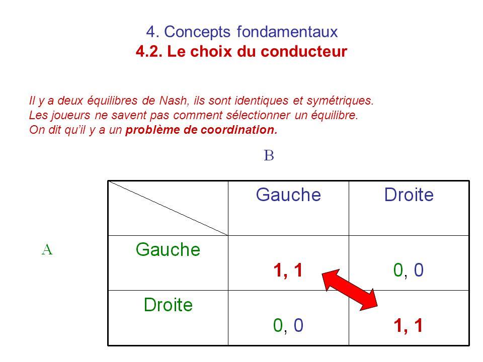 4. Concepts fondamentaux 4.2. Le choix du conducteur