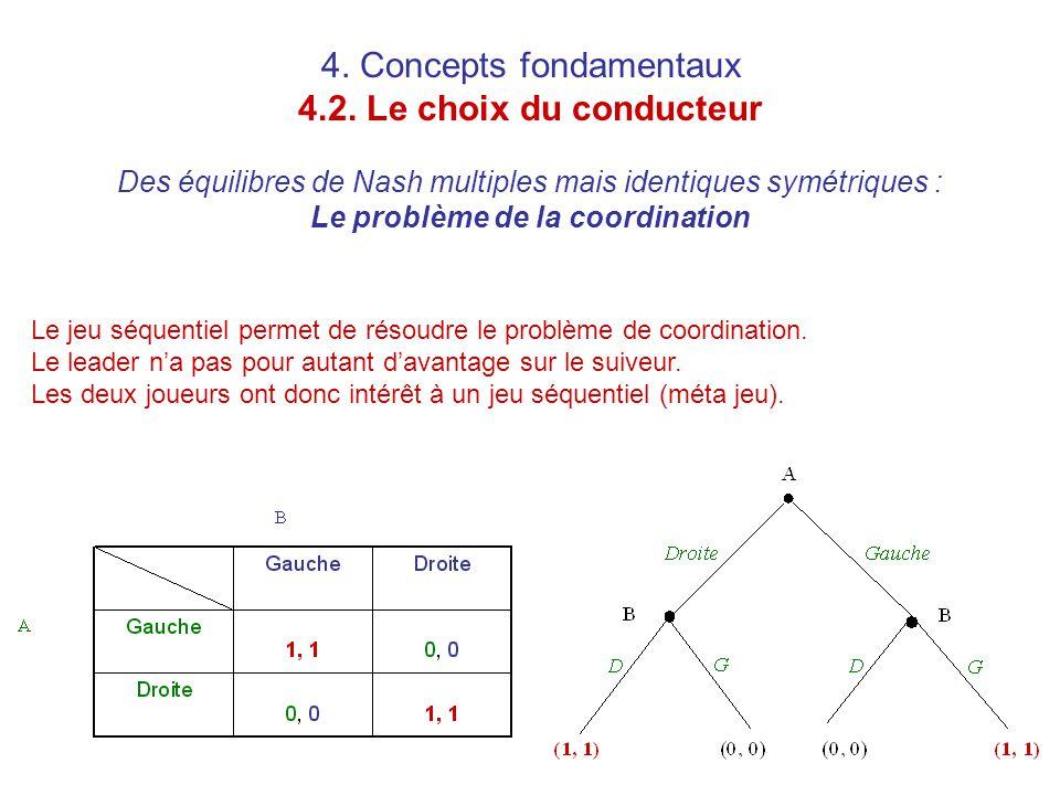 4. Concepts fondamentaux 4. 2