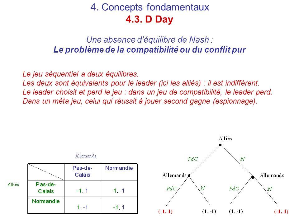 4. Concepts fondamentaux 4. 3