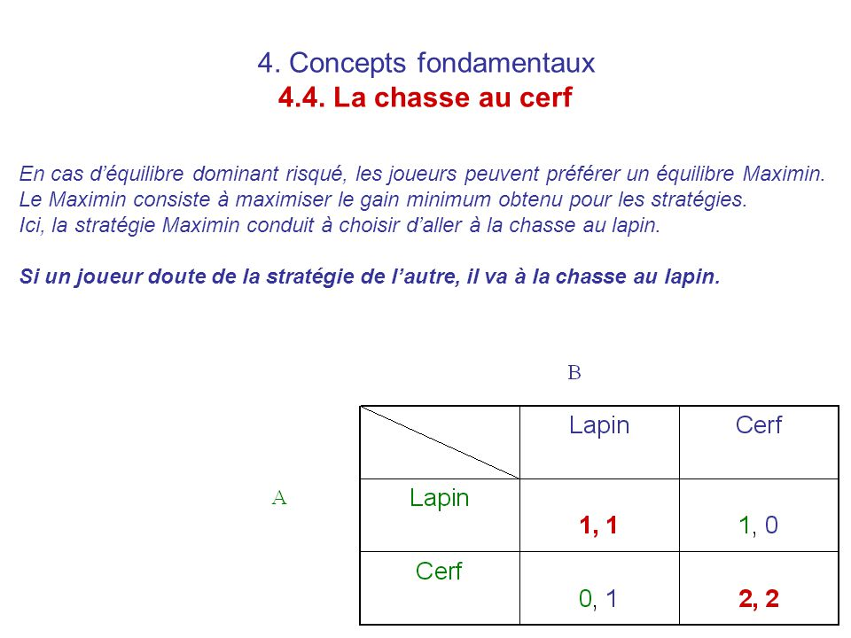4. Concepts fondamentaux 4.4. La chasse au cerf
